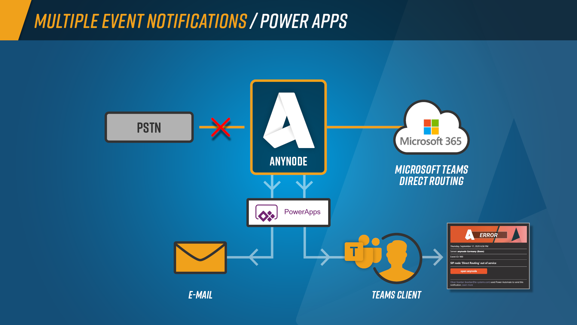 Features_Multiple_Event_Notifications_PowerApps