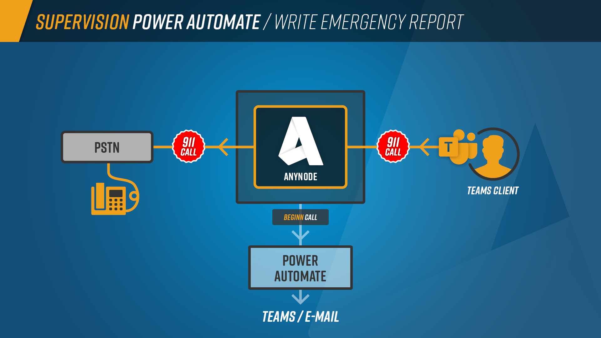 Supervision_Graph_Write_Emergency_Report